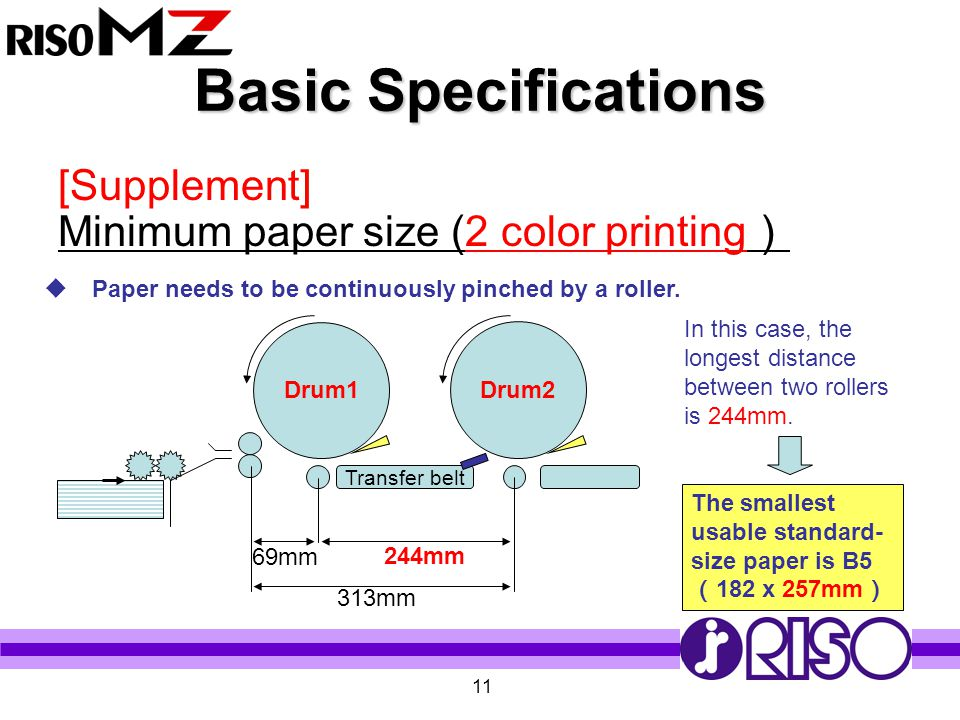 Basic Specifications [Supplement]
